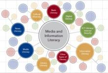 2nd Pan-African Media and Information Literacy Conference (Dec 1-3 2015)