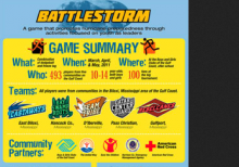 Battlestorm Social Impact Game: Summary Evaluation Results