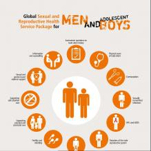 Global Sexual and Reproductive Health Package for Men and Adolescent Boys